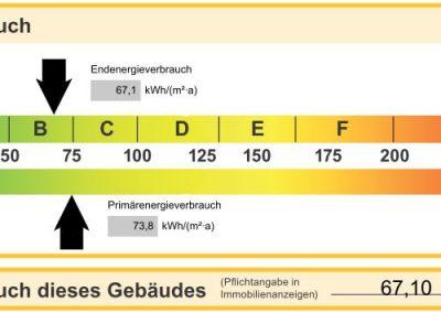 Dresdner2_GE
