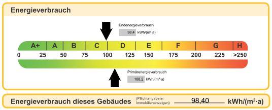 Dresdner4_GE